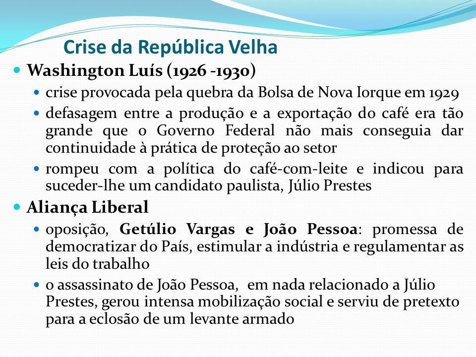 Crise da República Velha