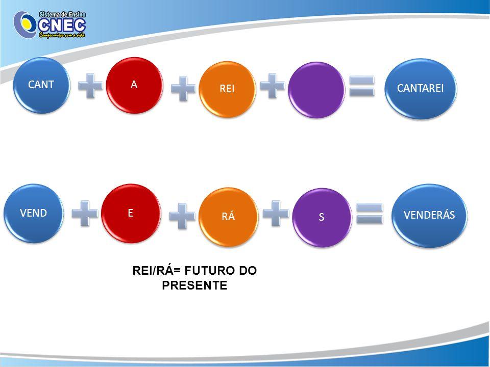 REI/RÁ= FUTURO DO PRESENTE