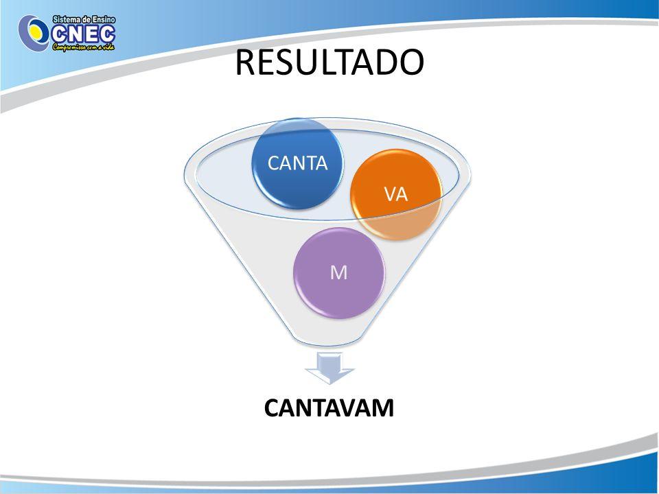 RESULTADO CANTA VA M CANTAVAM