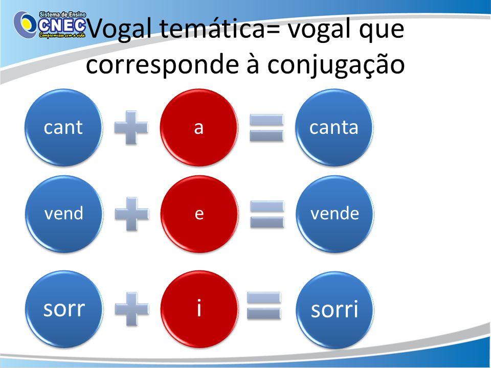 Vogal temática= vogal que corresponde à conjugação