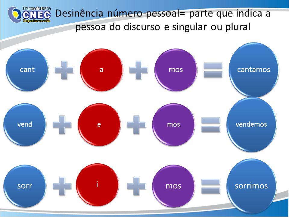 Desinência número-pessoal= parte que indica a pessoa do discurso e singular ou plural