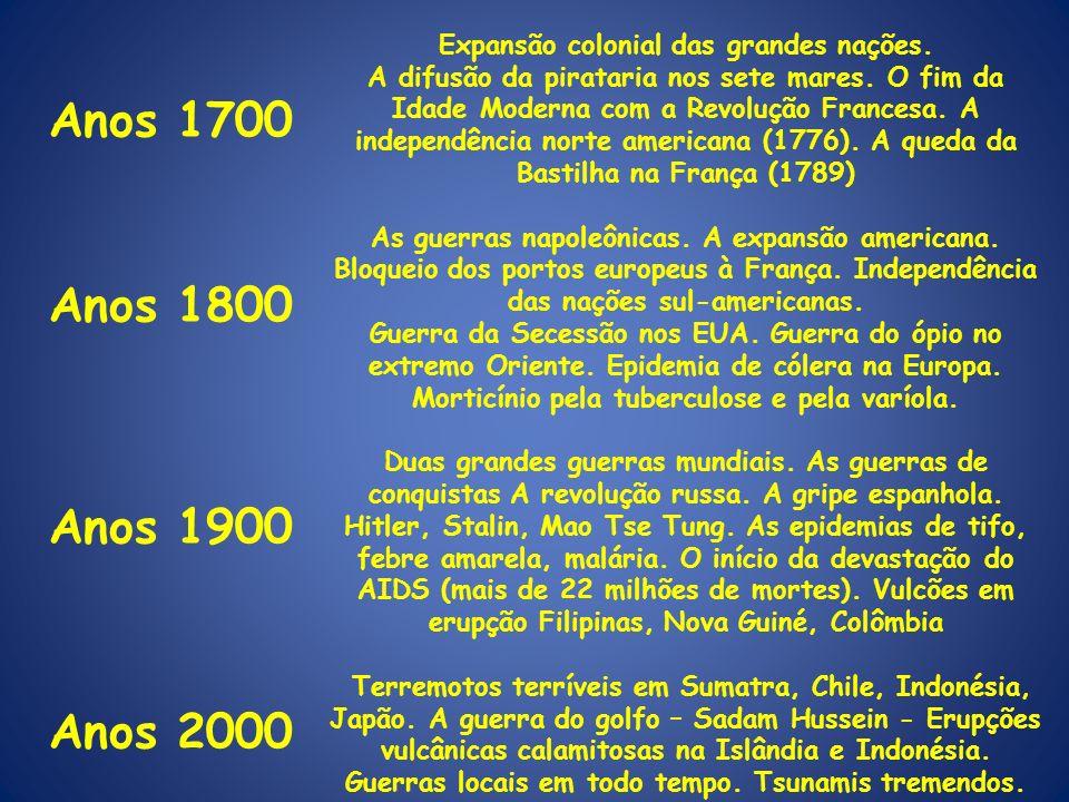 Expansão colonial das grandes nações.
