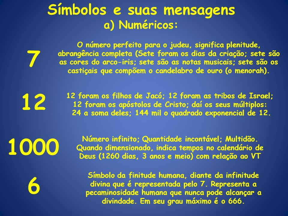 7 12 1000 6 Símbolos e suas mensagens a) Numéricos: