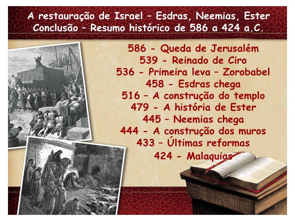A restauração de Israel – Esdras, Neemias, Ester