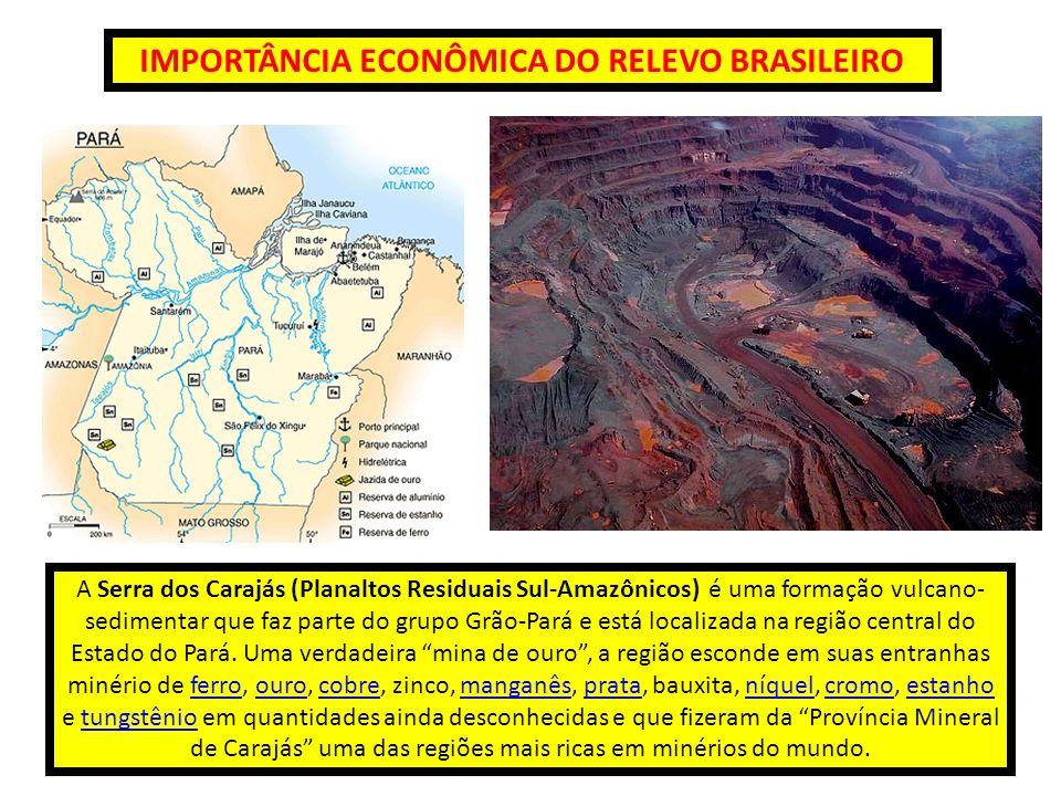 IMPORTÂNCIA ECONÔMICA DO RELEVO BRASILEIRO