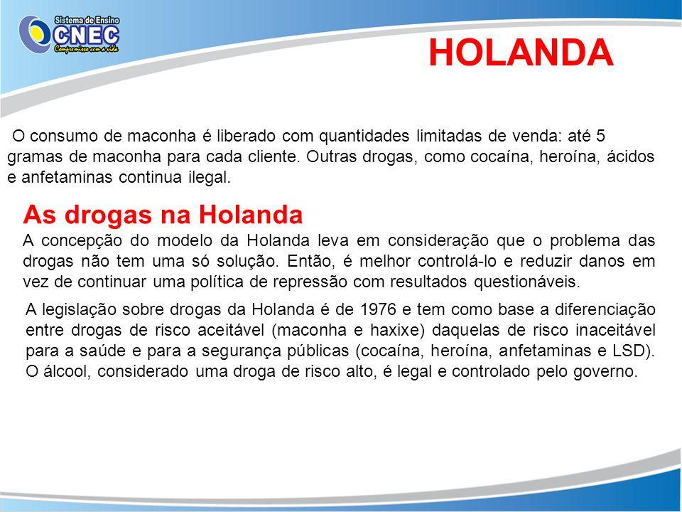 HOLANDA As drogas na Holanda