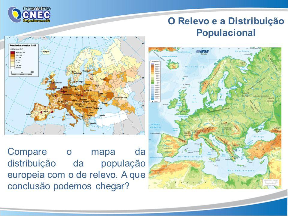 O Relevo e a Distribuição Populacional
