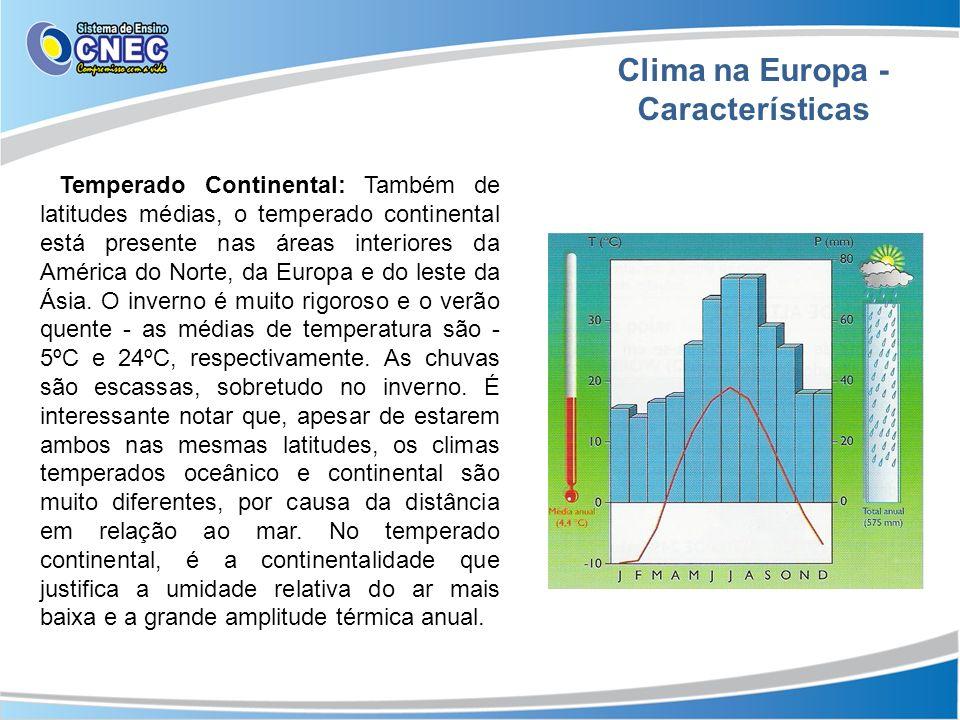Clima na Europa - Características