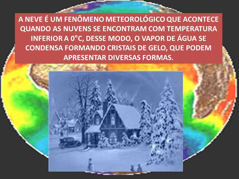A NEVE É UM FENÔMENO METEOROLÓGICO QUE ACONTECE QUANDO AS NUVENS SE ENCONTRAM COM TEMPERATURA INFERIOR A 0°C, DESSE MODO, O VAPOR DE ÁGUA SE CONDENSA FORMANDO CRISTAIS DE GELO, QUE PODEM APRESENTAR DIVERSAS FORMAS.