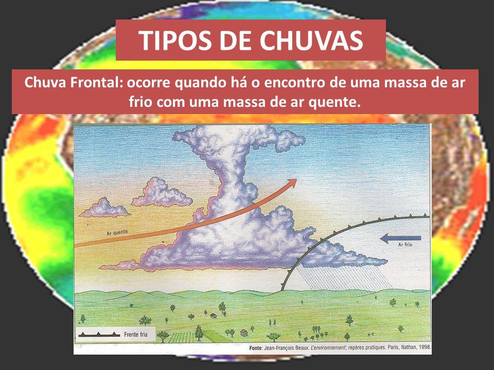 TIPOS DE CHUVASChuva Frontal: ocorre quando há o encontro de uma massa de ar frio com uma massa de ar quente.