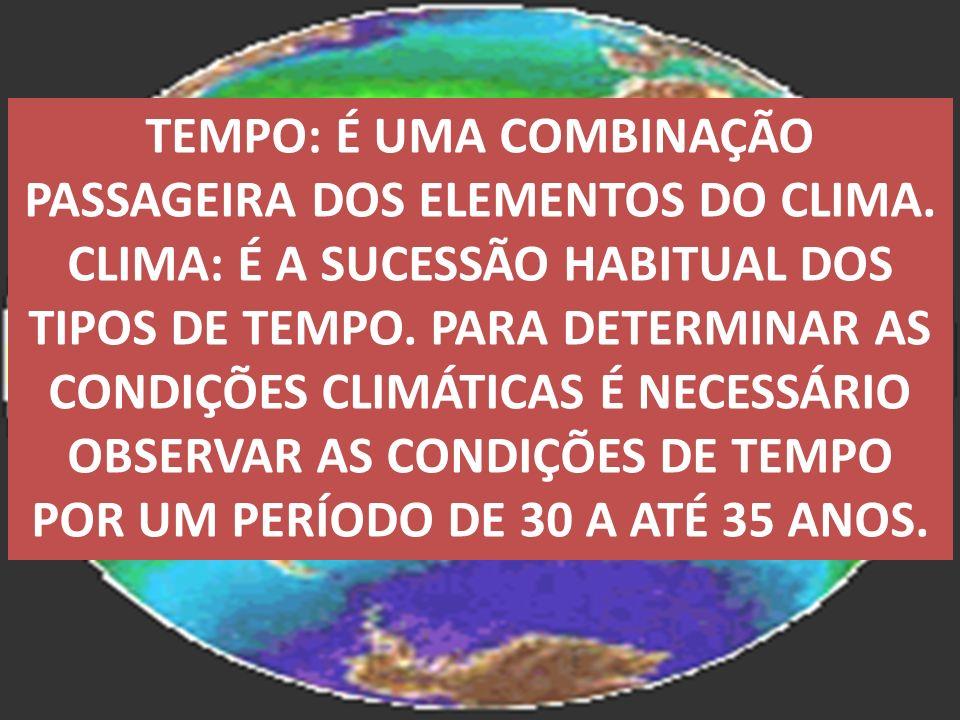 TEMPO: É UMA COMBINAÇÃO PASSAGEIRA DOS ELEMENTOS DO CLIMA.
