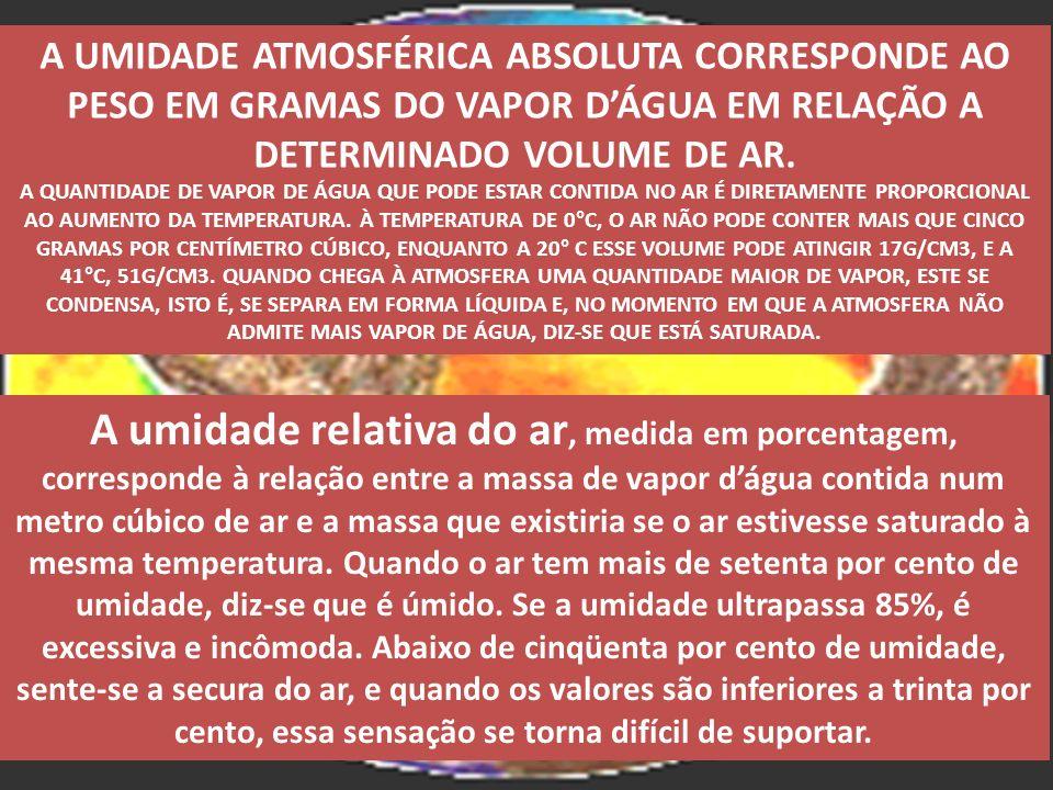 A UMIDADE ATMOSFÉRICA ABSOLUTA CORRESPONDE AO PESO EM GRAMAS DO VAPOR D'ÁGUA EM RELAÇÃO A DETERMINADO VOLUME DE AR.