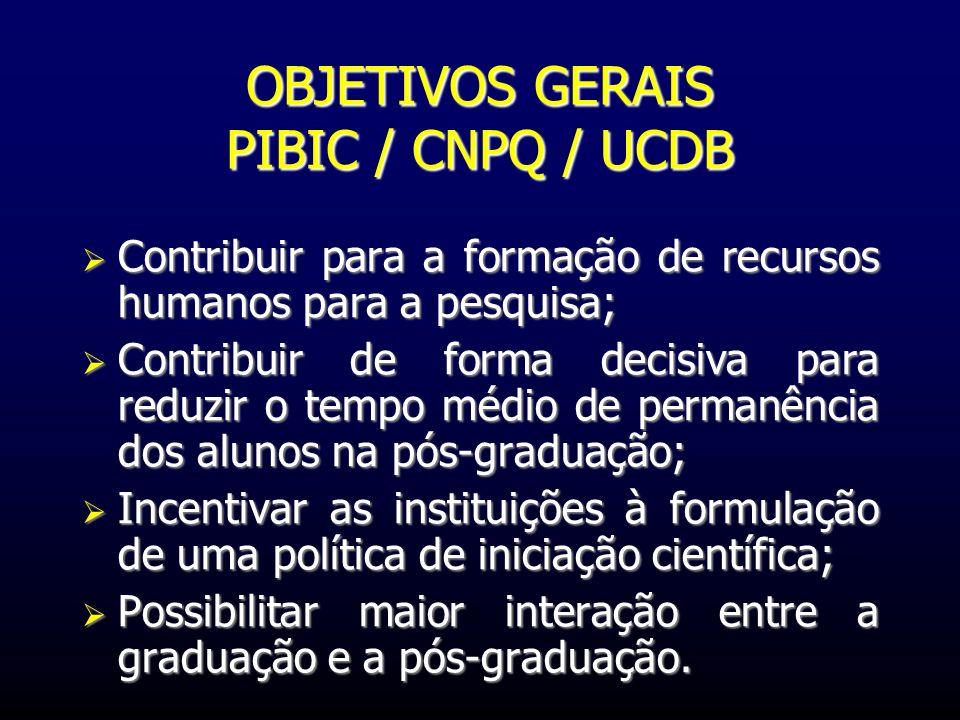 OBJETIVOS GERAIS PIBIC / CNPQ / UCDB