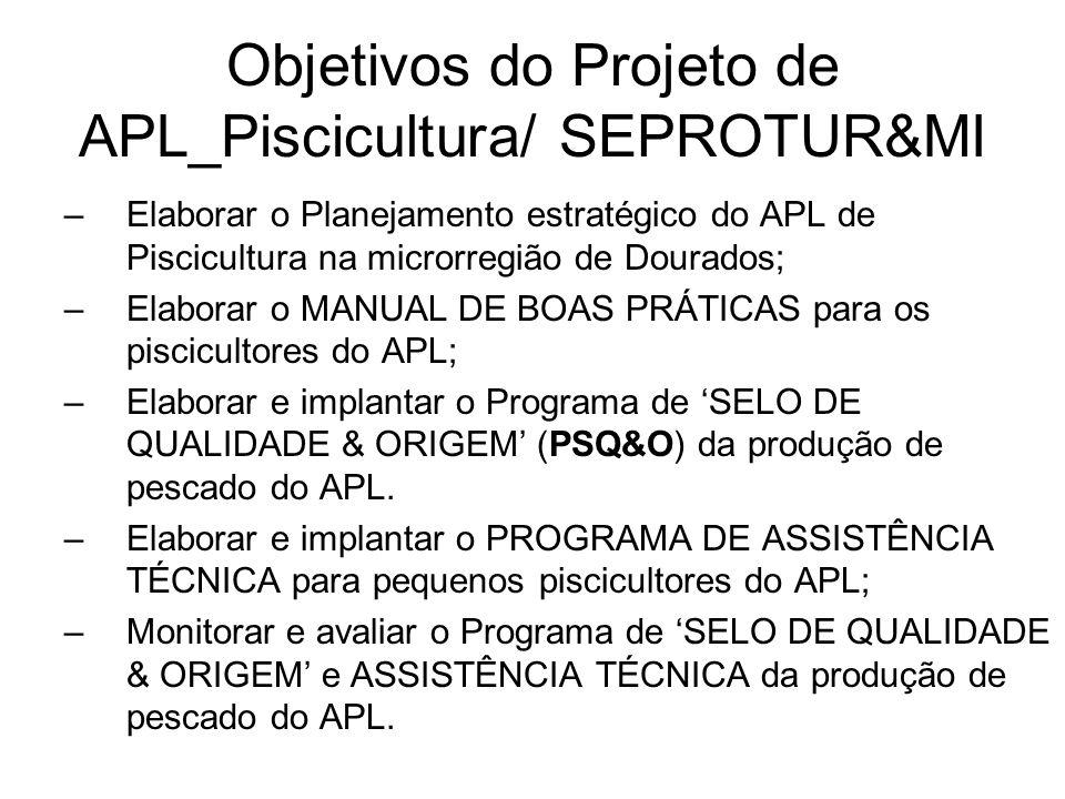 Objetivos do Projeto de APL_Piscicultura/ SEPROTUR&MI