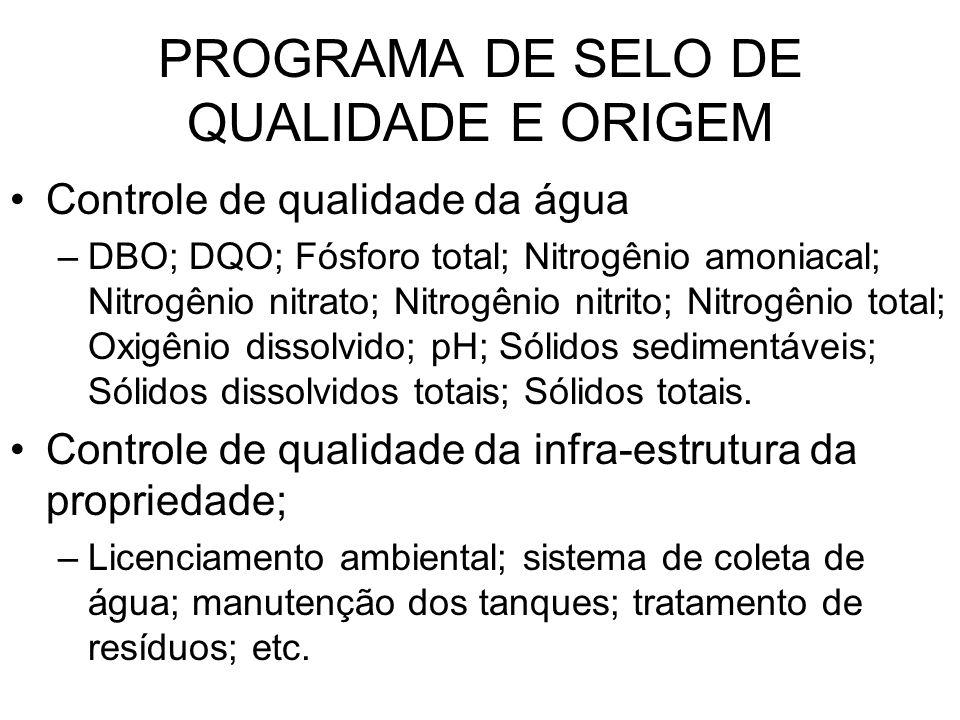 PROGRAMA DE SELO DE QUALIDADE E ORIGEM