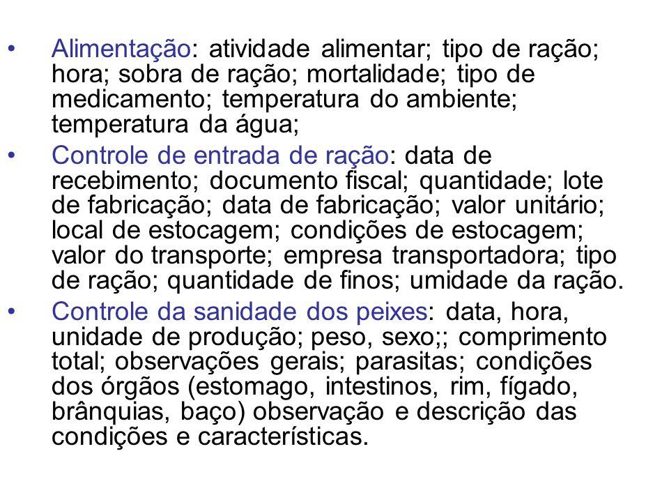 Alimentação: atividade alimentar; tipo de ração; hora; sobra de ração; mortalidade; tipo de medicamento; temperatura do ambiente; temperatura da água;