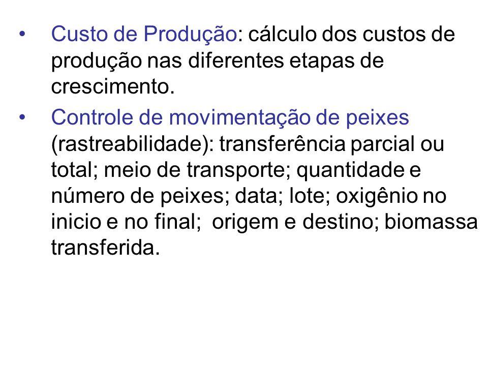 Custo de Produção: cálculo dos custos de produção nas diferentes etapas de crescimento.