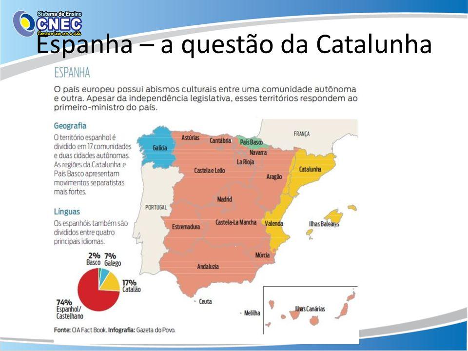 Espanha – a questão da Catalunha