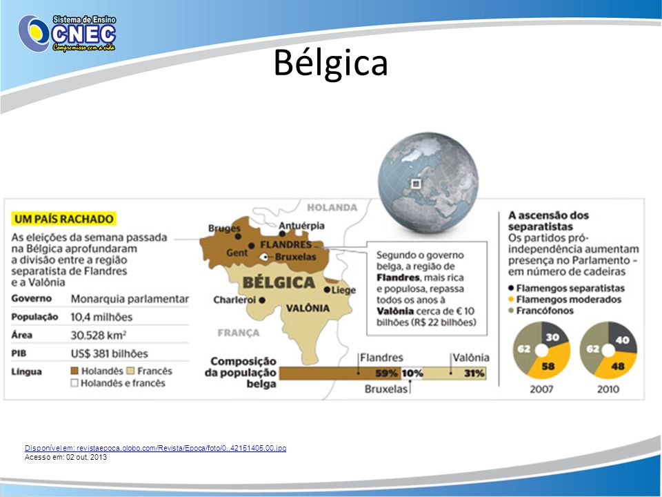 Bélgica Disponível em: revistaepoca.globo.com/Revista/Epoca/foto/0,,42151405,00.jpg.