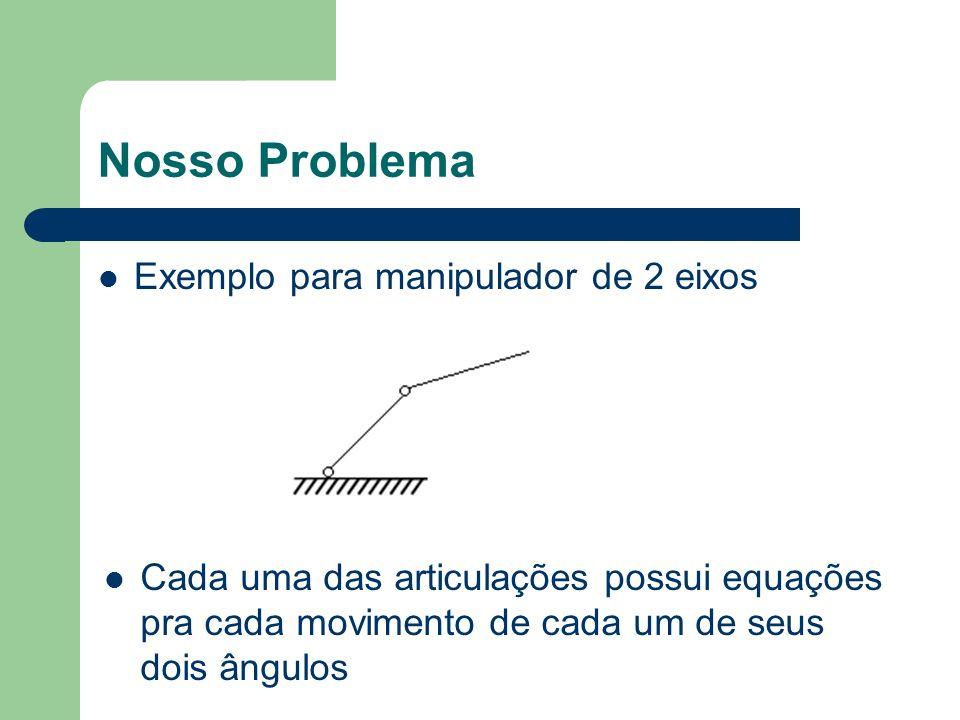 Nosso Problema Exemplo para manipulador de 2 eixos