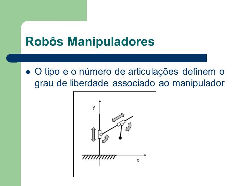 Robôs Manipuladores O tipo e o número de articulações definem o grau de liberdade associado ao manipulador.