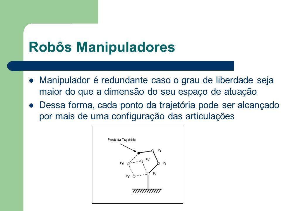Robôs ManipuladoresManipulador é redundante caso o grau de liberdade seja maior do que a dimensão do seu espaço de atuação.