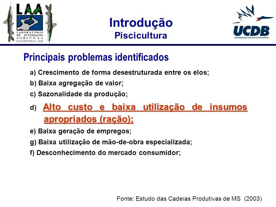 Introdução Principais problemas identificados Piscicultura