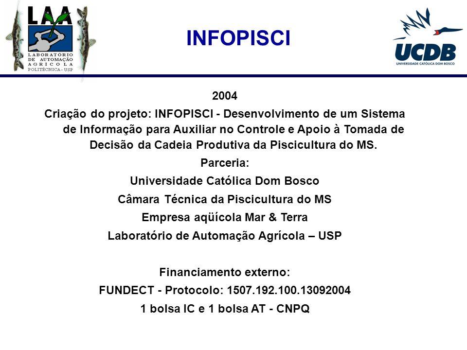 INFOPISCI 2004.