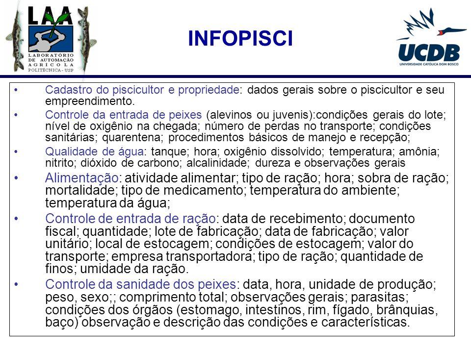 INFOPISCI Cadastro do piscicultor e propriedade: dados gerais sobre o piscicultor e seu empreendimento.