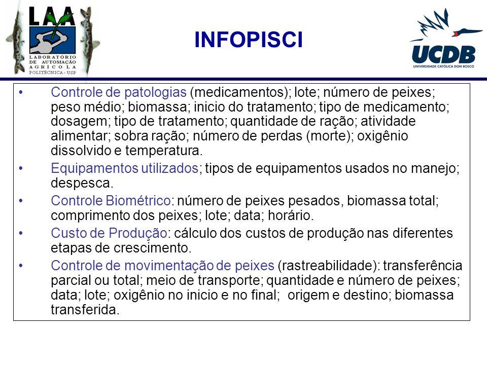 INFOPISCI