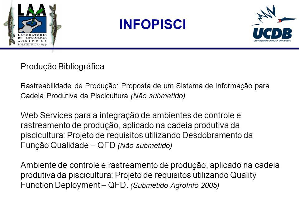 INFOPISCI Produção Bibliográfica