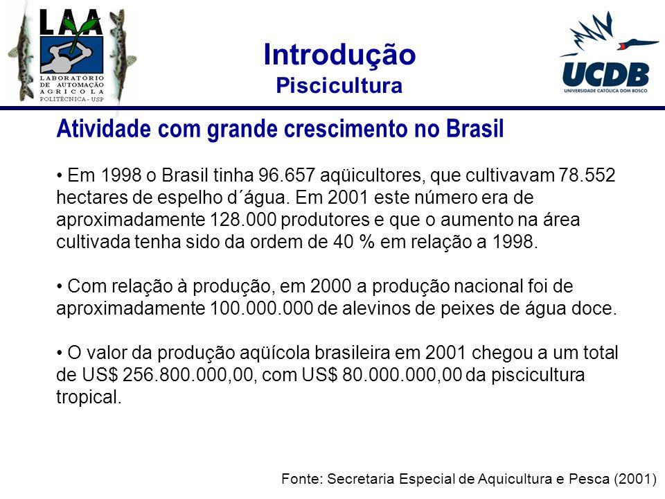 Introdução Atividade com grande crescimento no Brasil Piscicultura