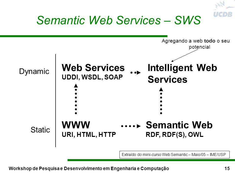 Semantic Web Services – SWS