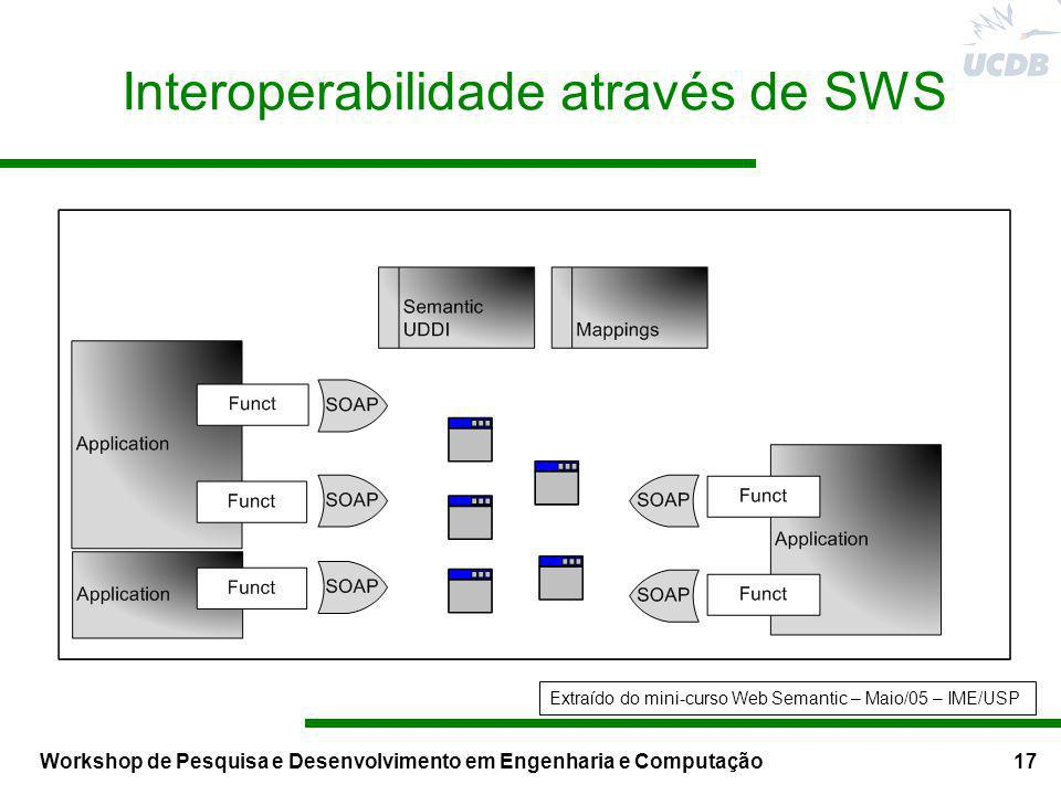Interoperabilidade através de SWS