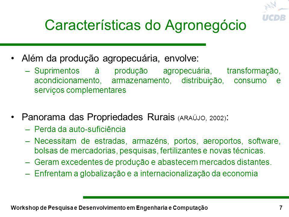 Características do Agronegócio