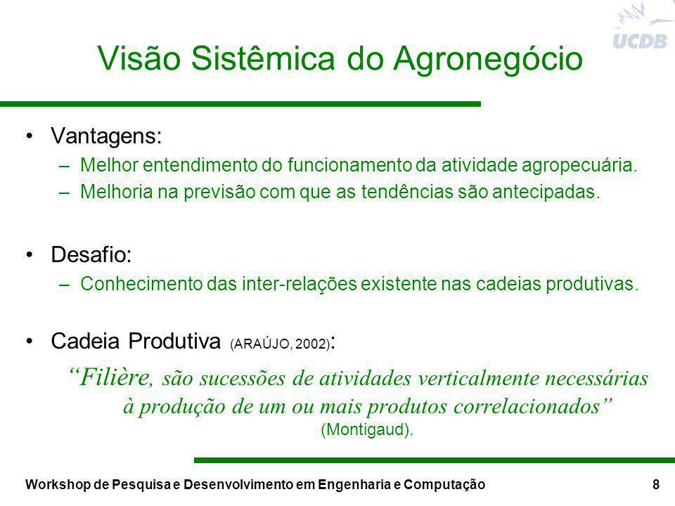 Visão Sistêmica do Agronegócio
