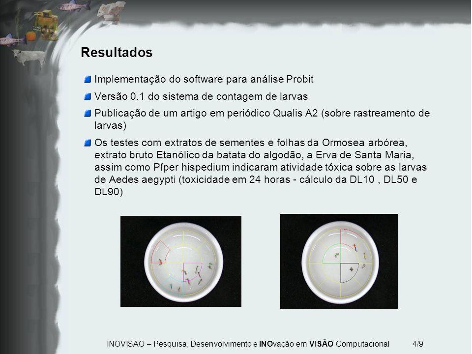Resultados Implementação do software para análise Probit