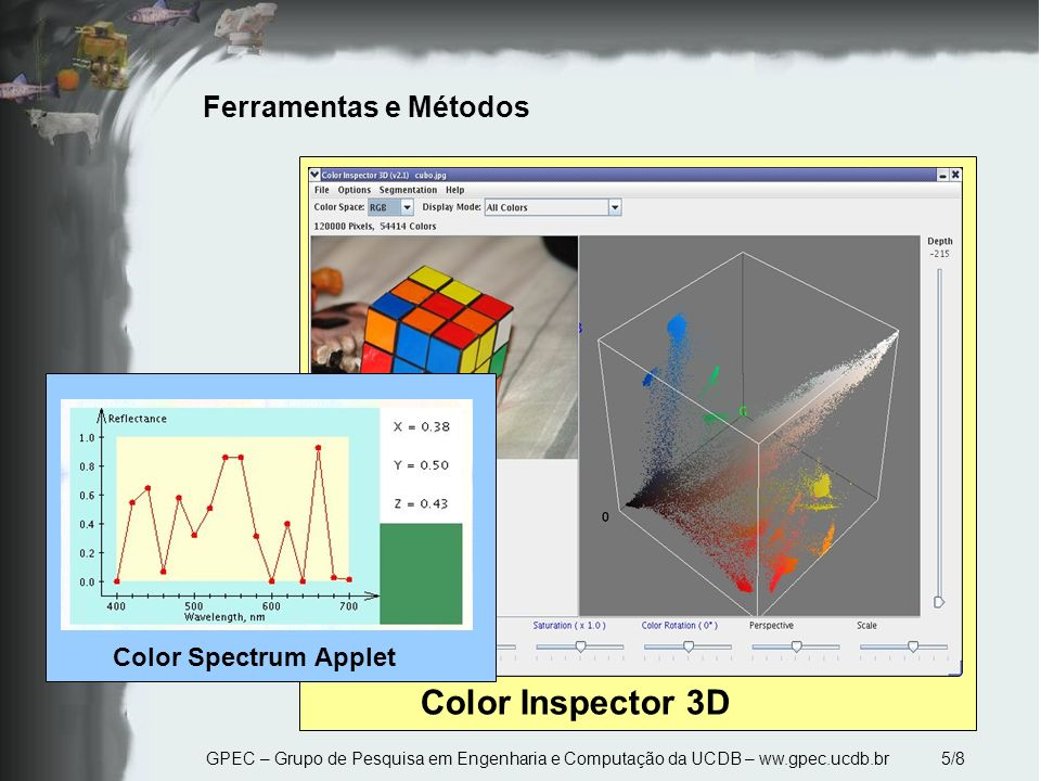 Color Inspector 3D Ferramentas e Métodos Color Spectrum Applet