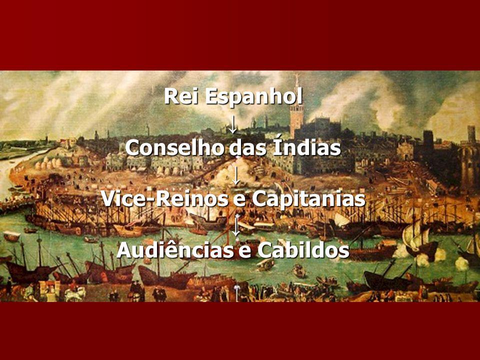 Rei Espanhol ↓ Conselho das Índias ↓ Vice-Reinos e Capitanias ↓ Audiências e Cabildos