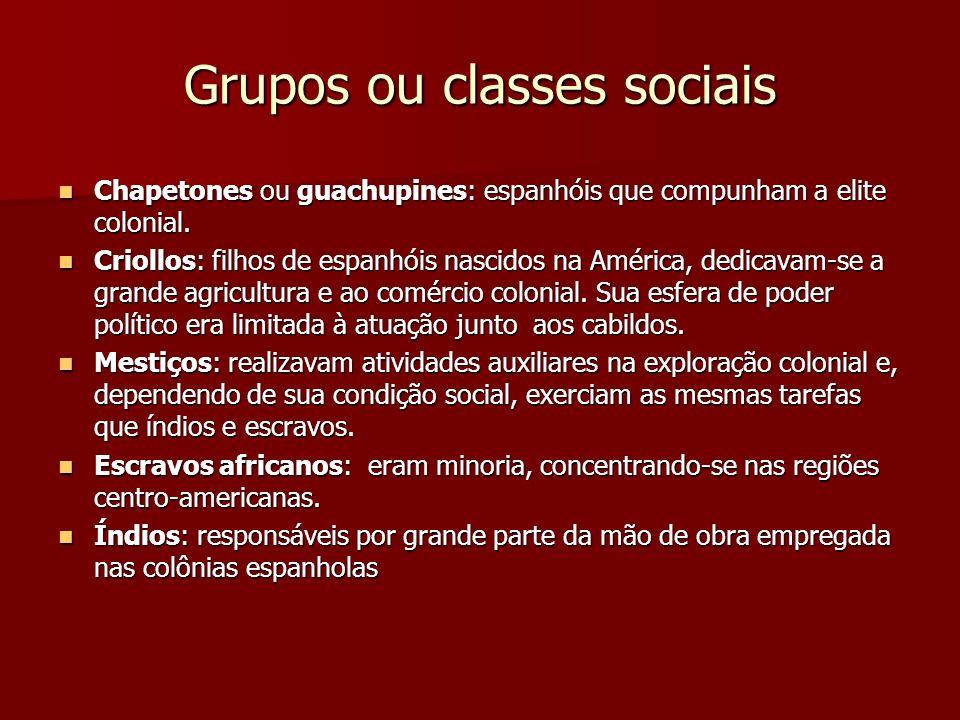 Grupos ou classes sociais