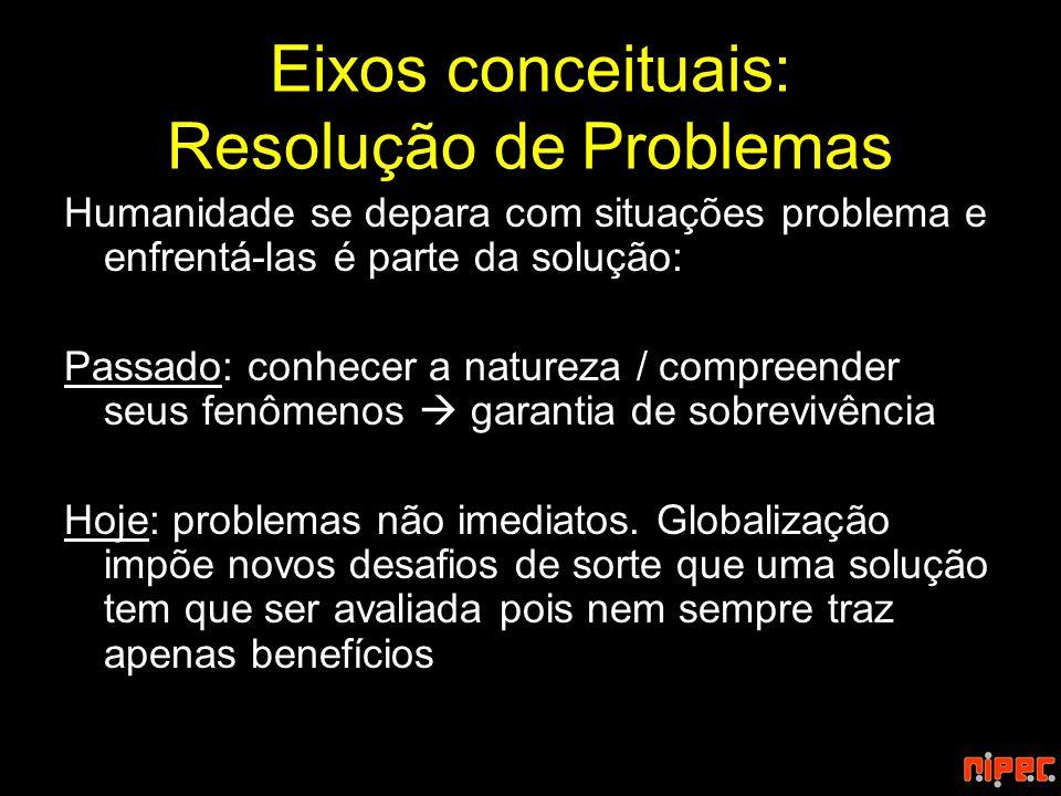 Eixos conceituais: Resolução de Problemas