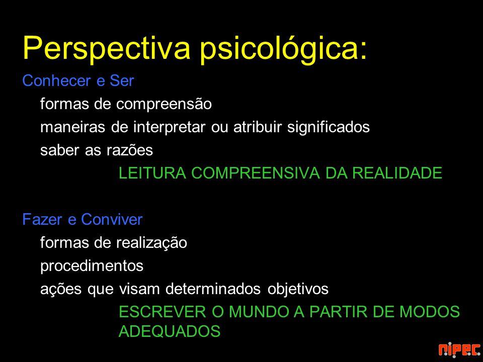 Perspectiva psicológica: