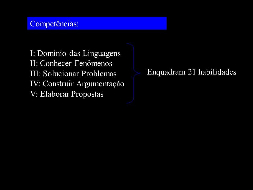 Competências: I: Domínio das Linguagens. II: Conhecer Fenômenos. III: Solucionar Problemas. IV: Construir Argumentação.