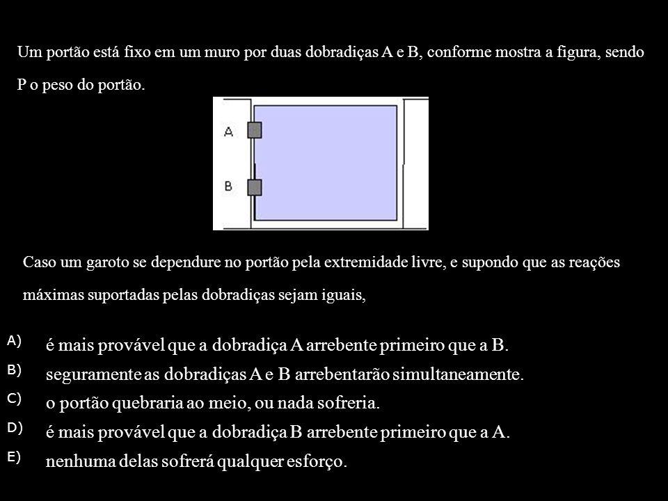 é mais provável que a dobradiça A arrebente primeiro que a B.