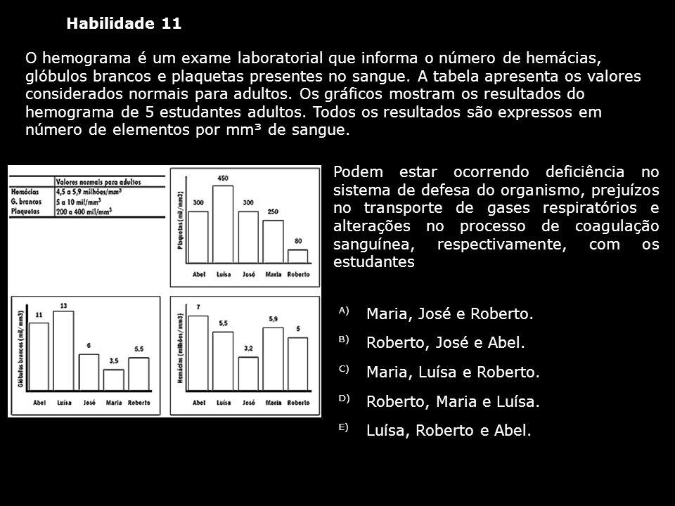 Habilidade 11