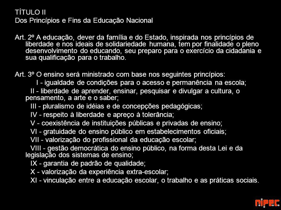 TÍTULO II Dos Princípios e Fins da Educação Nacional.