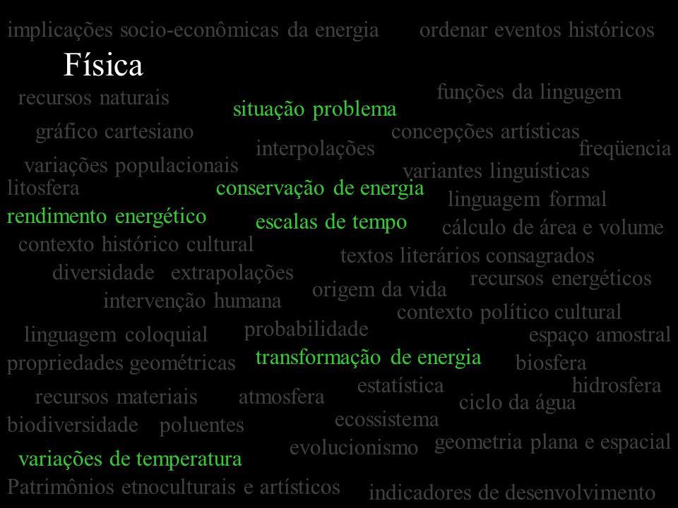 Física implicações socio-econômicas da energia