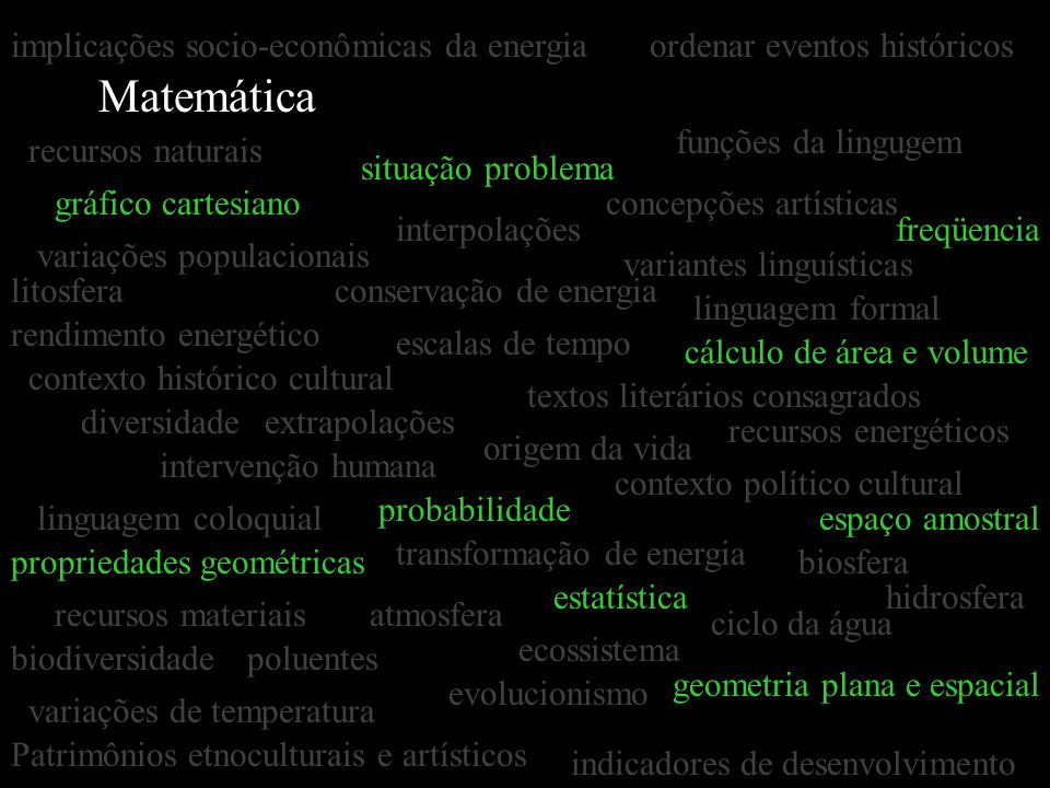 Matemática implicações socio-econômicas da energia
