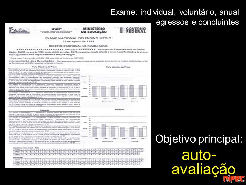 Exame: individual, voluntário, anual egressos e concluintes