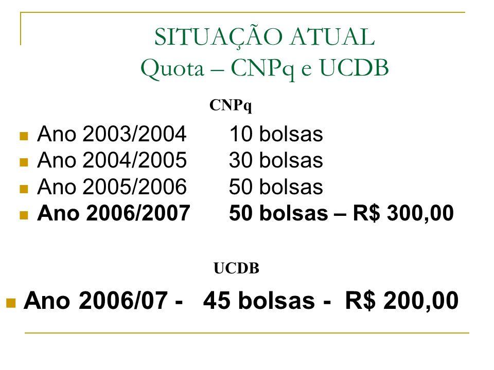 SITUAÇÃO ATUAL Quota – CNPq e UCDB